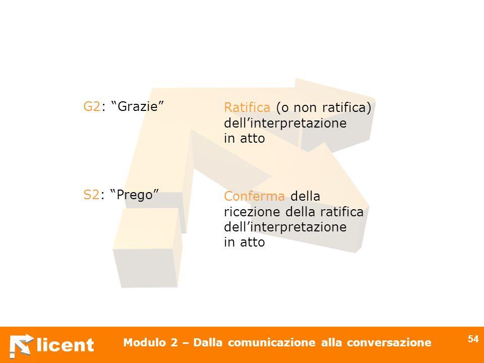 licent Modulo 2 – Dalla comunicazione alla conversazione 54 G2: Grazie Ratifica (o non ratifica) dellinterpretazione in atto S2: Prego Conferma della