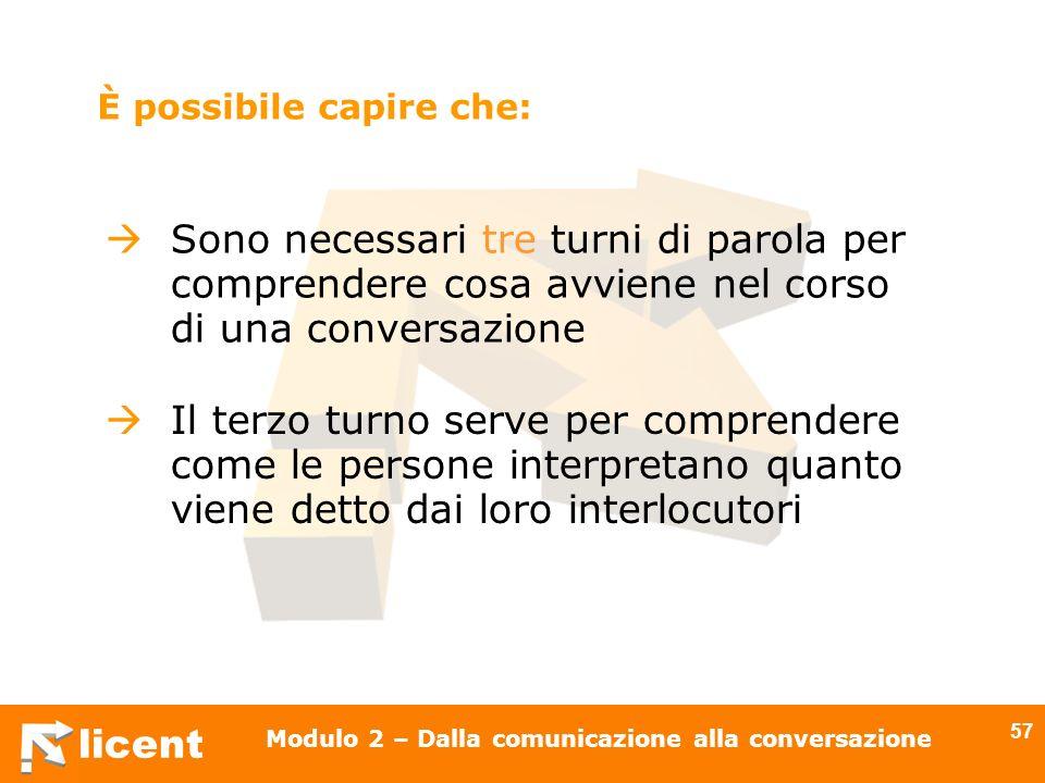 licent Modulo 2 – Dalla comunicazione alla conversazione 57 È possibile capire che: Il terzo turno serve per comprendere come le persone interpretano