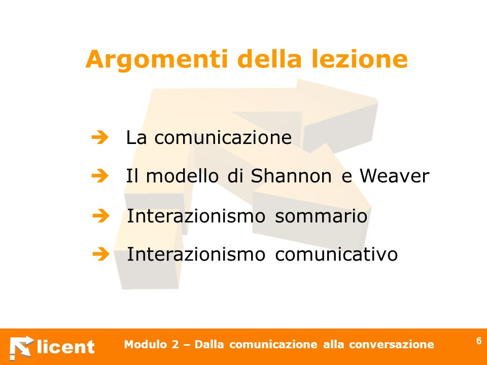licent Modulo 2 – Dalla comunicazione alla conversazione 6 Argomenti della lezione La comunicazione Il modello di Shannon e Weaver Interazionismo somm