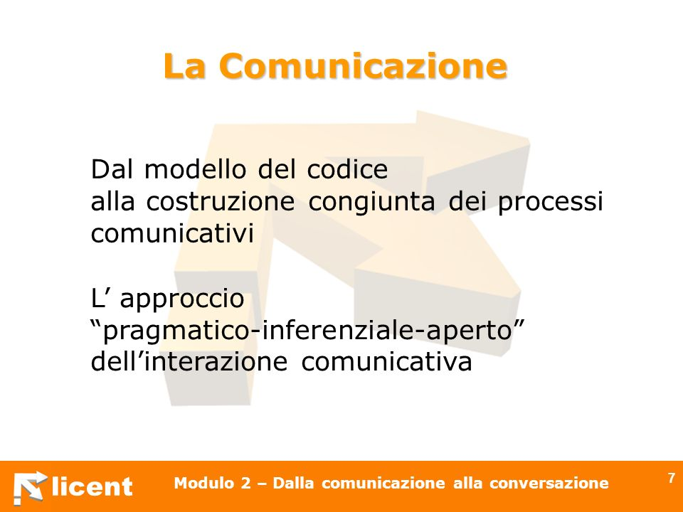 licent Modulo 2 – Dalla comunicazione alla conversazione 58 Esiste una differenza fra studio linguistico e pragmalinguistico delle conversazioni L Analisi della Conversazione è nata per studiare le coppie adiacenti e le trasformazioni operate da unintervento sul precedente