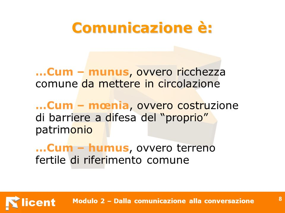 licent Modulo 2 – Dalla comunicazione alla conversazione 8 Comunicazione è: …Cum – munus, ovvero ricchezza comune da mettere in circolazione …Cum – mœ