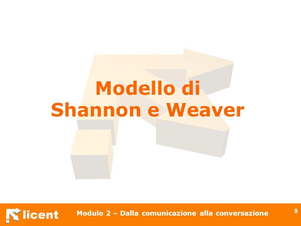 licent Modulo 2 – Dalla comunicazione alla conversazione 50 Argomenti della lezione Esempi di conversazione: i tre turni di parola Analisi del Contenuto