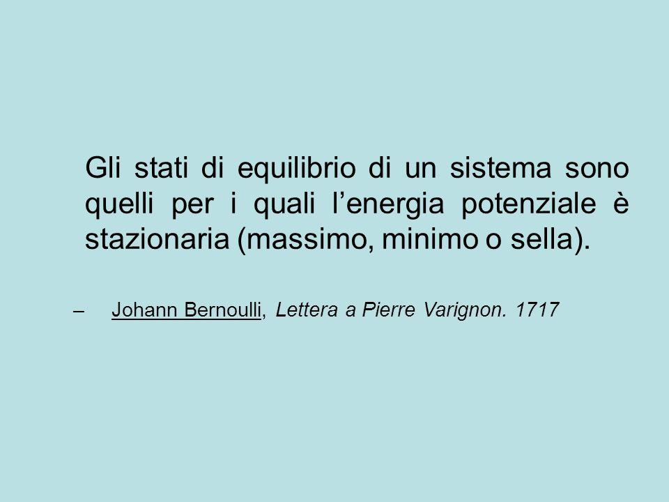 Gli stati di equilibrio di un sistema sono quelli per i quali lenergia potenziale è stazionaria (massimo, minimo o sella). –Johann Bernoulli, Lettera