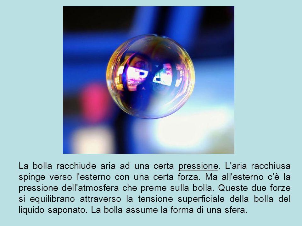 La bolla racchiude aria ad una certa pressione. L'aria racchiusa spinge verso l'esterno con una certa forza. Ma all'esterno cè la pressione dell'atmos