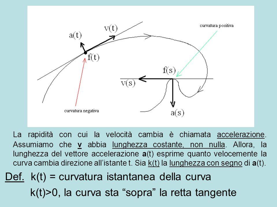 La rapidità con cui la velocità cambia è chiamata accelerazione. Assumiamo che v abbia lunghezza costante, non nulla. Allora, la lunghezza del vettore