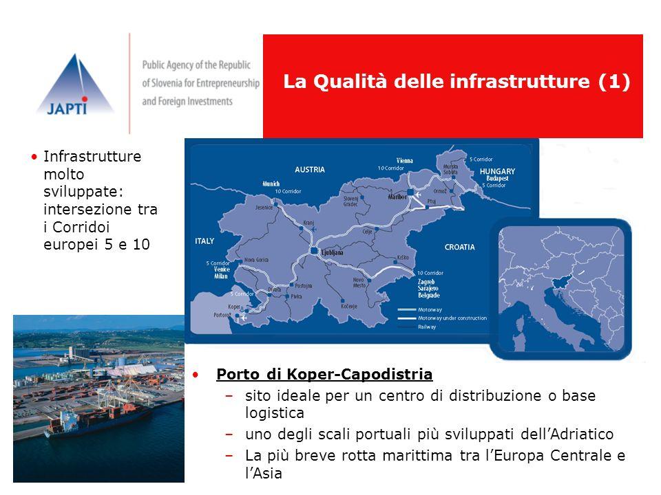 La Qualità delle infrastrutture (1) Infrastrutture molto sviluppate: intersezione tra i Corridoi europei 5 e 10 Porto di Koper-Capodistria –sito ideal