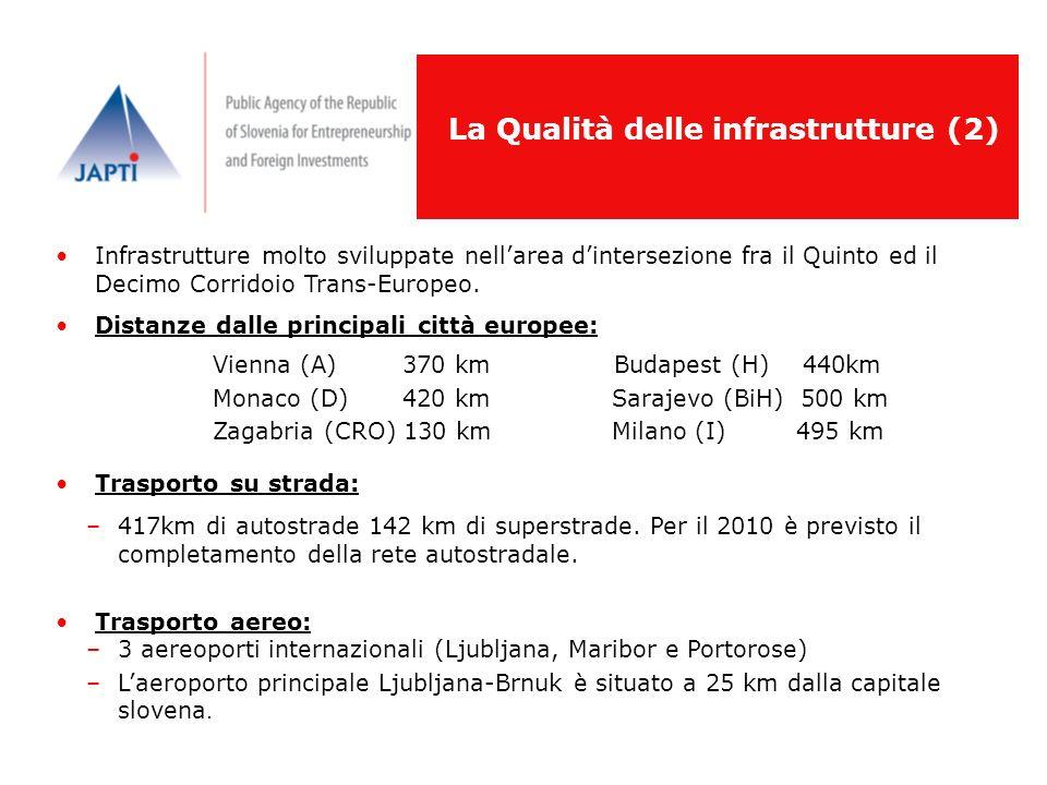 Infrastrutture molto sviluppate nellarea dintersezione fra il Quinto ed il Decimo Corridoio Trans-Europeo. Distanze dalle principali città europee: Vi