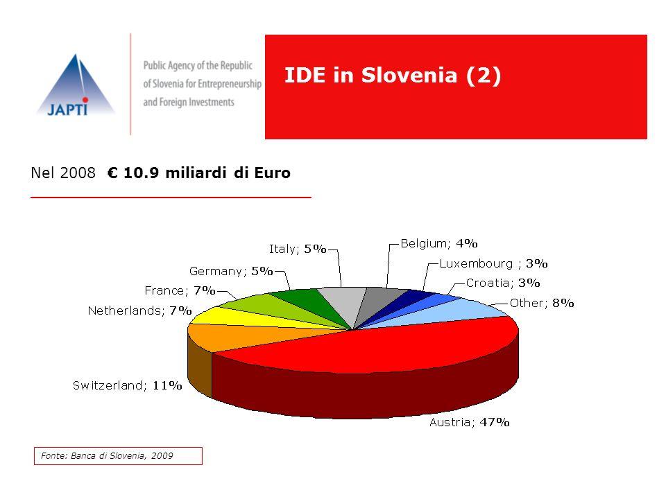 IDE in Slovenia (2) Fonte: Banca di Slovenia, 2009 Nel 2008 10.9 miliardi di Euro ___________________________