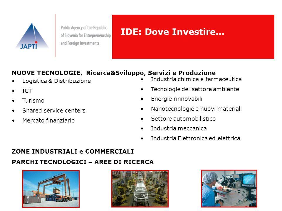 IDE: Dove Investire… Logistica & Distribuzione ICT Turismo Shared service centers Mercato finanziario Industria chimica e farmaceutica Tecnologie del