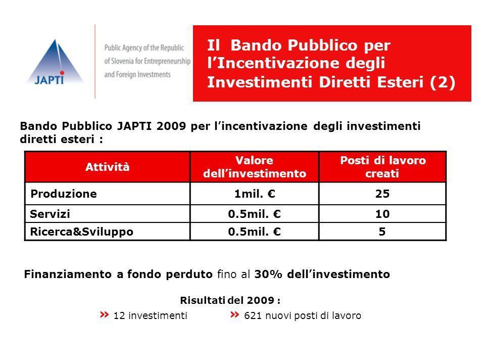 Attività Valore dellinvestimento Posti di lavoro creati Produzione1mil. 25 Servizi0.5mil. 10 Ricerca&Sviluppo0.5mil. 5 Bando Pubblico JAPTI 2009 per l