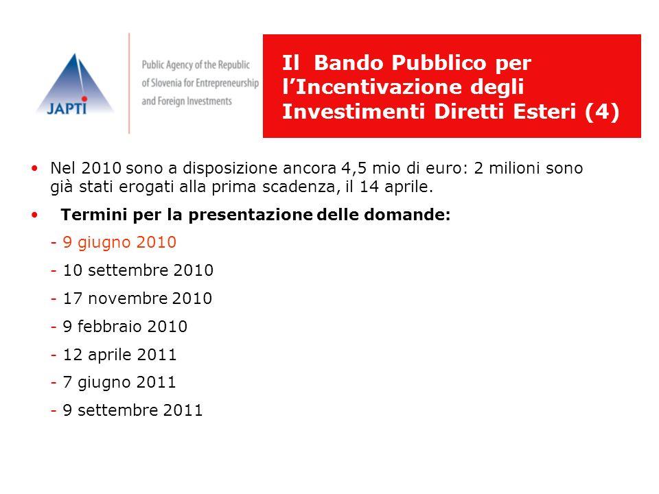 Il Bando Pubblico per lIncentivazione degli Investimenti Diretti Esteri (4) Nel 2010 sono a disposizione ancora 4,5 mio di euro: 2 milioni sono già st