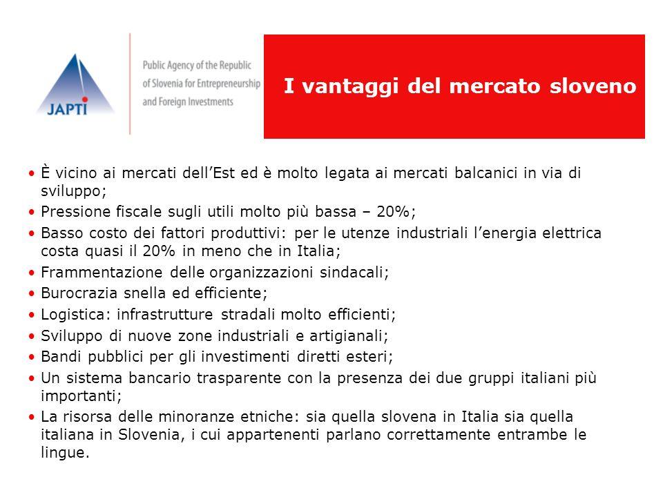 I vantaggi del mercato sloveno È vicino ai mercati dellEst ed è molto legata ai mercati balcanici in via di sviluppo; Pressione fiscale sugli utili mo