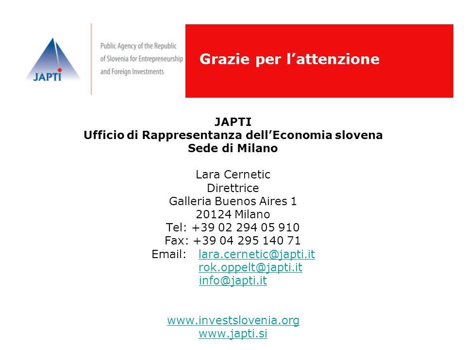 Grazie per lattenzione JAPTI Ufficio di Rappresentanza dellEconomia slovena Sede di Milano Lara Cernetic Direttrice Galleria Buenos Aires 1 20124 Mila
