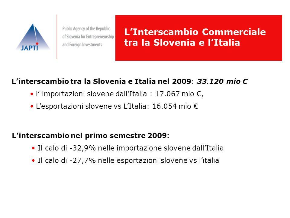 LInterscambio Commerciale tra la Slovenia e lItalia Linterscambio tra la Slovenia e Italia nel 2009: 33.120 mio l importazioni slovene dallItalia : 17