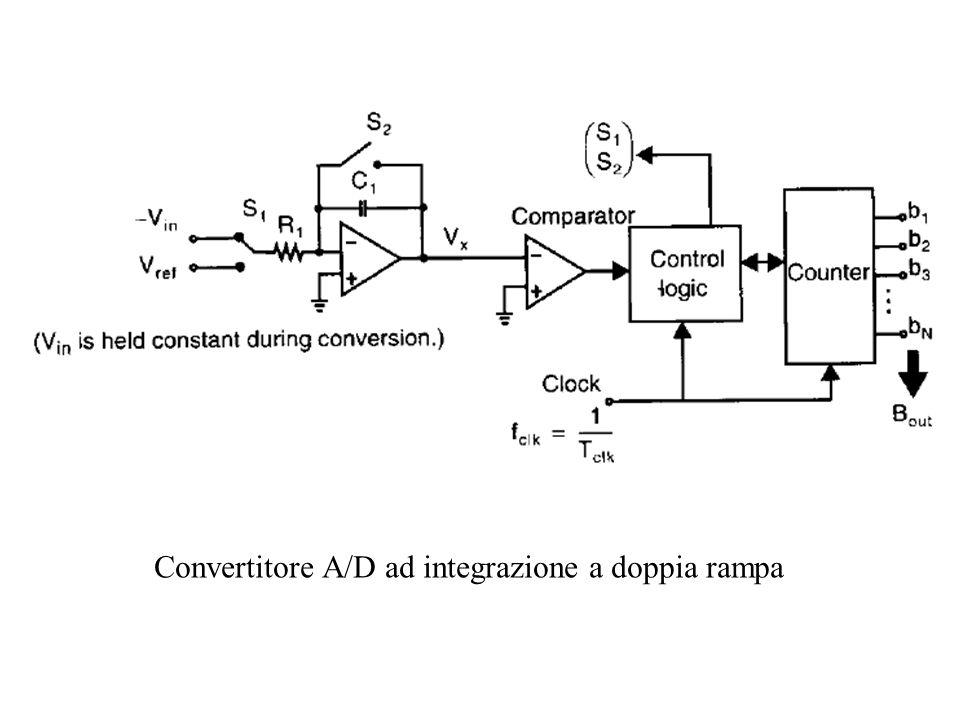 Convertitore A/D flash a 3 bit