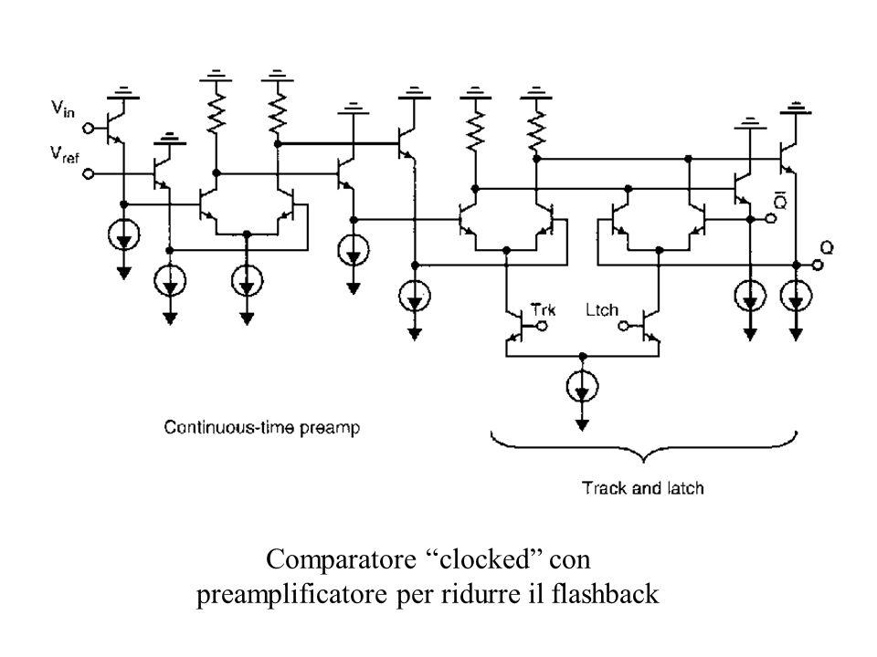 Comparatore clocked con preamplificatore per ridurre il flashback