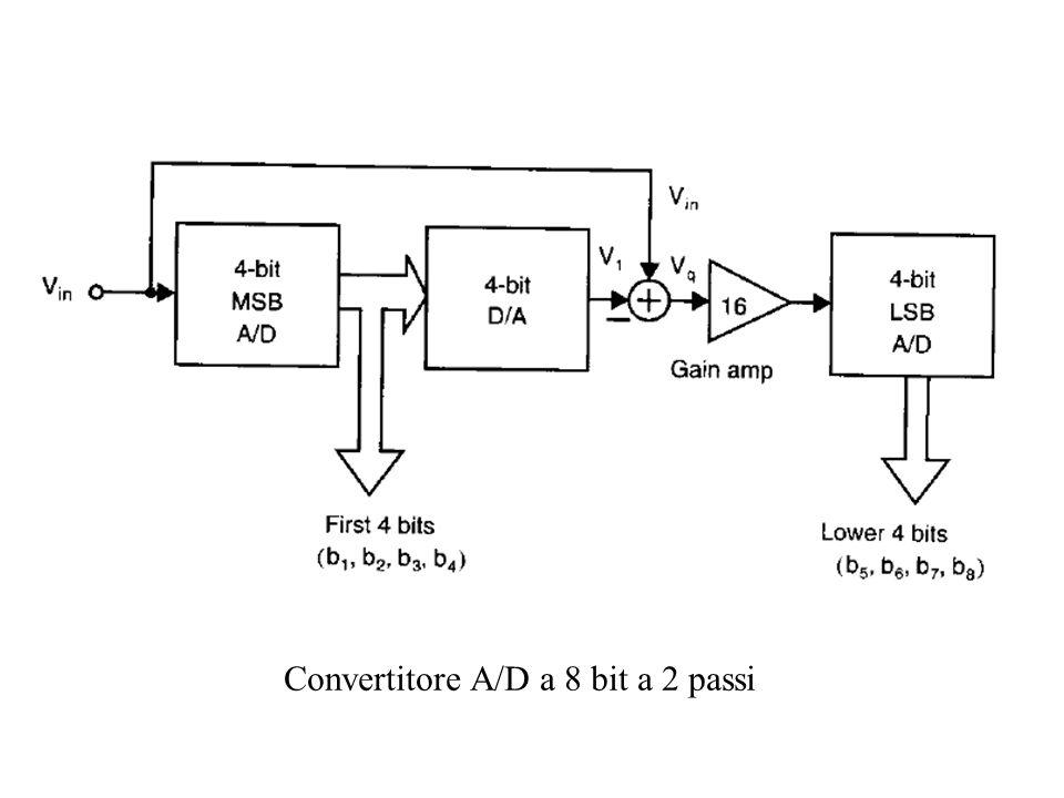 Convertitore A/D a 8 bit a 2 passi