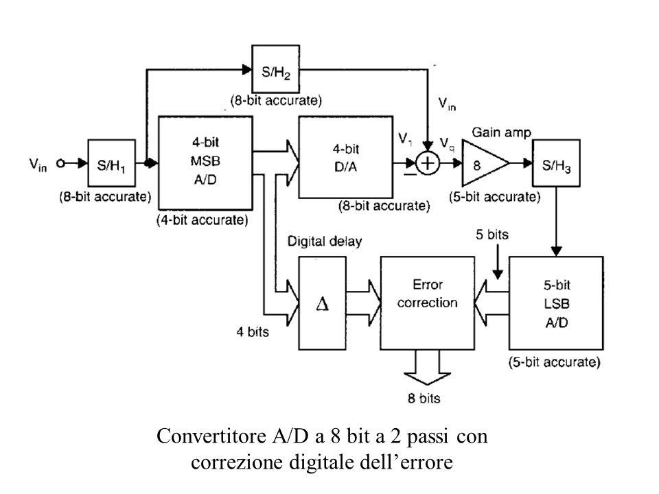 Convertitore A/D a 8 bit a 2 passi con correzione digitale dellerrore