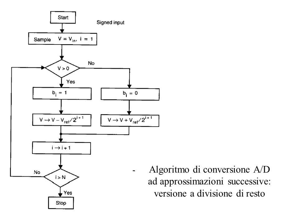 Convertitore A/D in pipeline