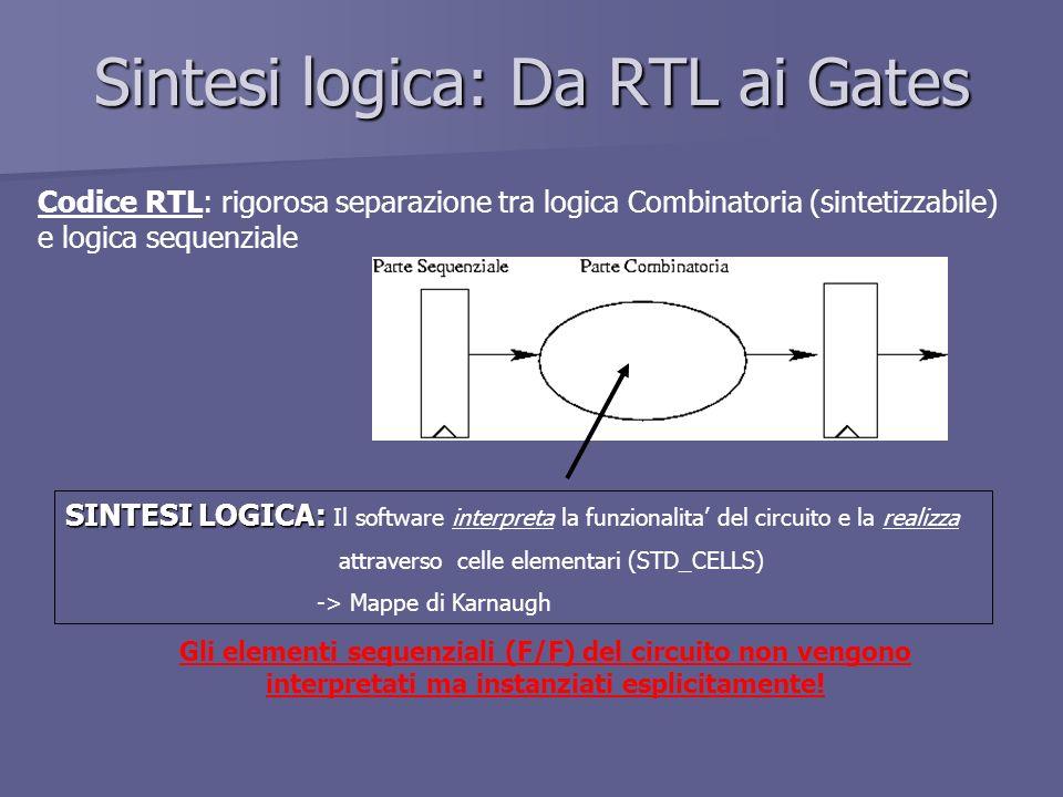 Sintesi logica: Da RTL ai Gates Codice RTL: rigorosa separazione tra logica Combinatoria (sintetizzabile) e logica sequenziale SINTESI LOGICA: SINTESI LOGICA: Il software interpreta la funzionalita del circuito e la realizza attraverso celle elementari (STD_CELLS) -> Mappe di Karnaugh Gli elementi sequenziali (F/F) del circuito non vengono interpretati ma instanziati esplicitamente!