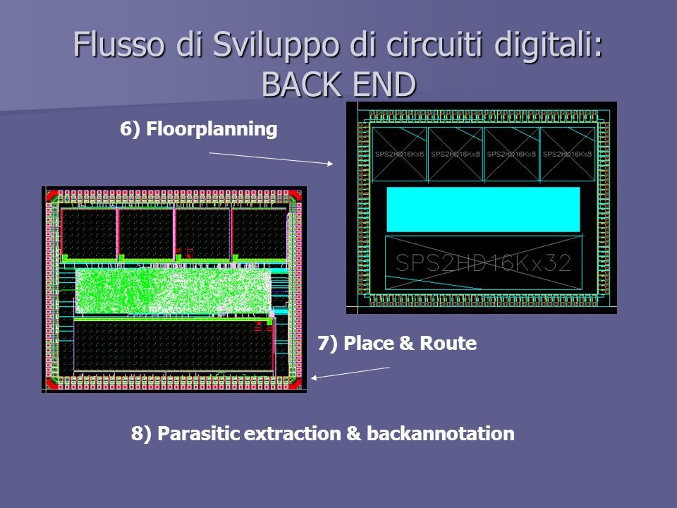 Flusso di Sviluppo di circuiti digitali: BACK END 6) Floorplanning 7) Place & Route 8) Parasitic extraction & backannotation