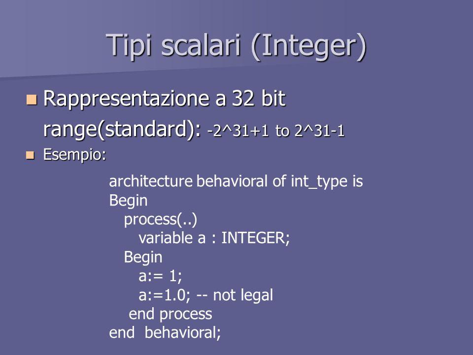 Tipi scalari (Integer) Rappresentazione a 32 bit Rappresentazione a 32 bit range(standard): -2^31+1 to 2^31-1 Esempio: Esempio: architecture behaviora