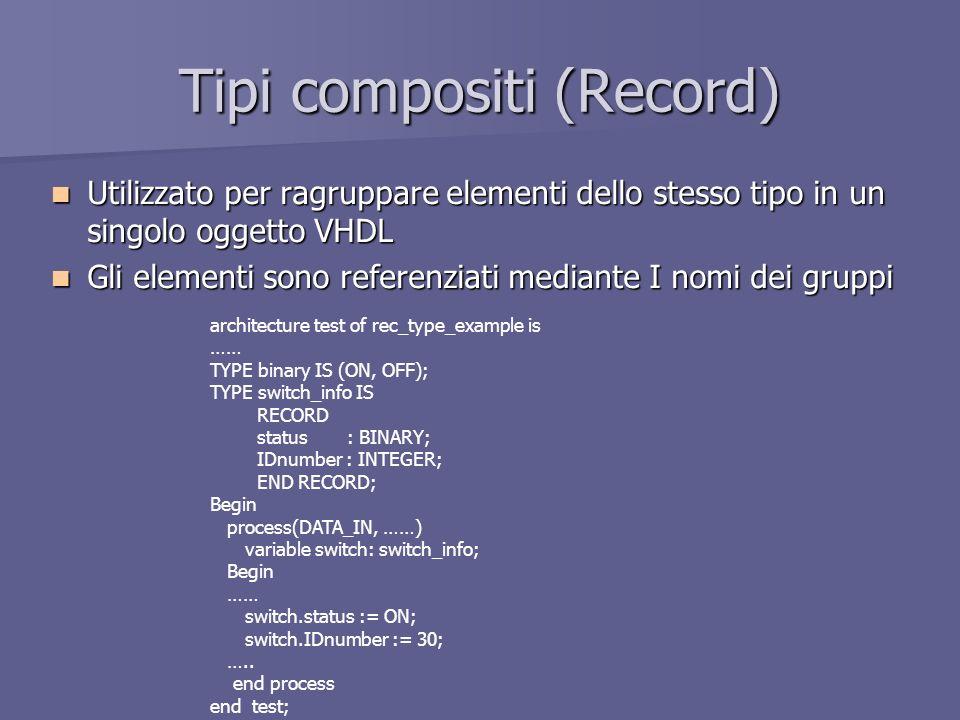 Tipi compositi (Record) Utilizzato per ragruppare elementi dello stesso tipo in un singolo oggetto VHDL Utilizzato per ragruppare elementi dello stesso tipo in un singolo oggetto VHDL Gli elementi sono referenziati mediante I nomi dei gruppi Gli elementi sono referenziati mediante I nomi dei gruppi architecture test of rec_type_example is …… TYPE binary IS (ON, OFF); TYPE switch_info IS RECORD status : BINARY; IDnumber : INTEGER; END RECORD; Begin process(DATA_IN, ……) variable switch: switch_info; Begin …… switch.status := ON; switch.IDnumber := 30; …..