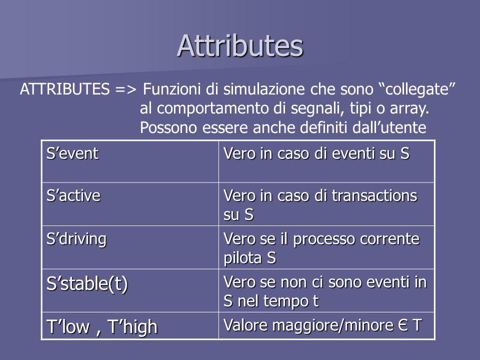 Attributes ATTRIBUTES => Funzioni di simulazione che sono collegate al comportamento di segnali, tipi o array.