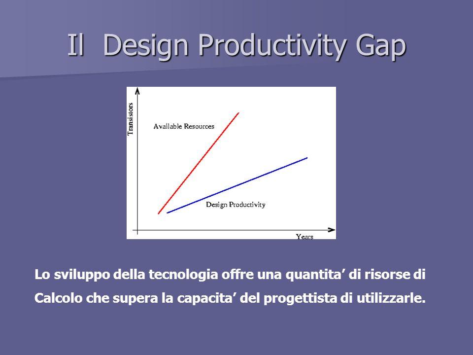 Il Design Productivity Gap Lo sviluppo della tecnologia offre una quantita di risorse di Calcolo che supera la capacita del progettista di utilizzarle.