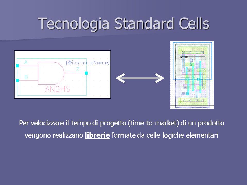 Tecnologia Standard Cells Per velocizzare il tempo di progetto (time-to-market) di un prodotto vengono realizzano librerie formate da celle logiche elementari