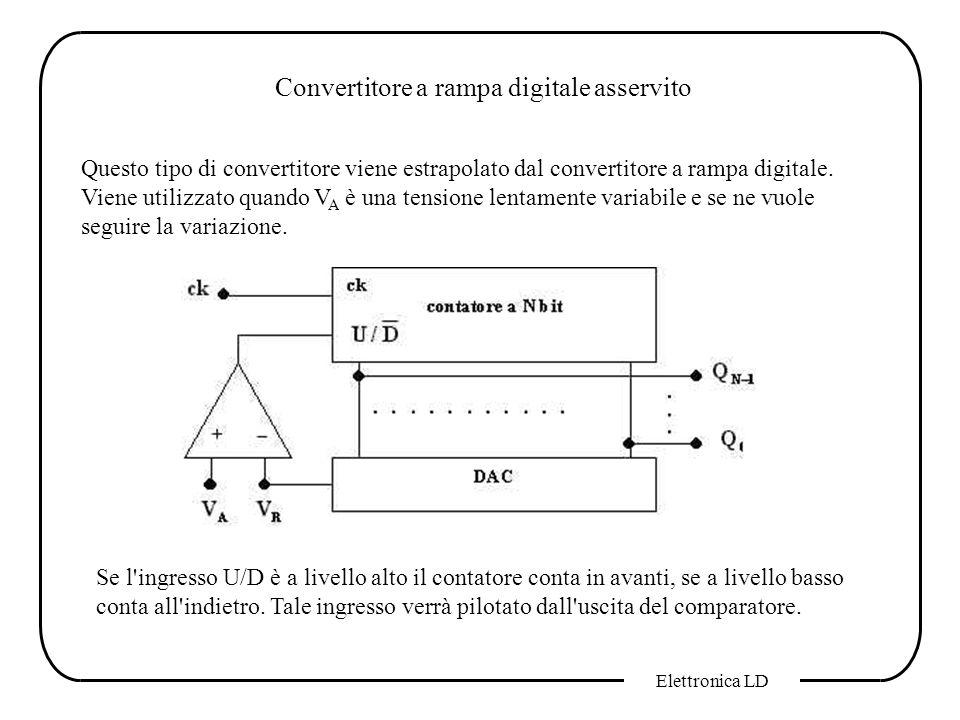 Elettronica LD Convertitore a rampa digitale asservito Questo tipo di convertitore viene estrapolato dal convertitore a rampa digitale. Viene utilizza
