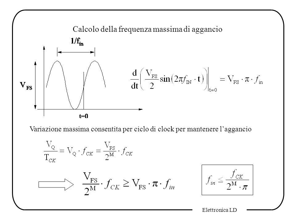 Elettronica LD Calcolo della frequenza massima di aggancio Variazione massima consentita per ciclo di clock per mantenere laggancio