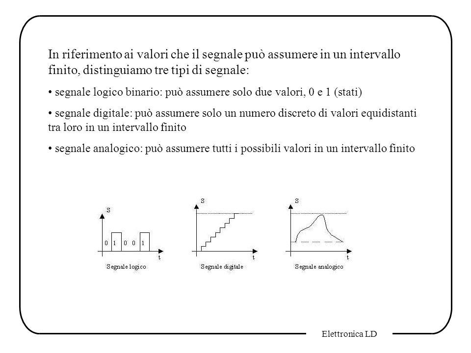 Elettronica LD In riferimento ai valori che il segnale può assumere in un intervallo finito, distinguiamo tre tipi di segnale: segnale logico binario: