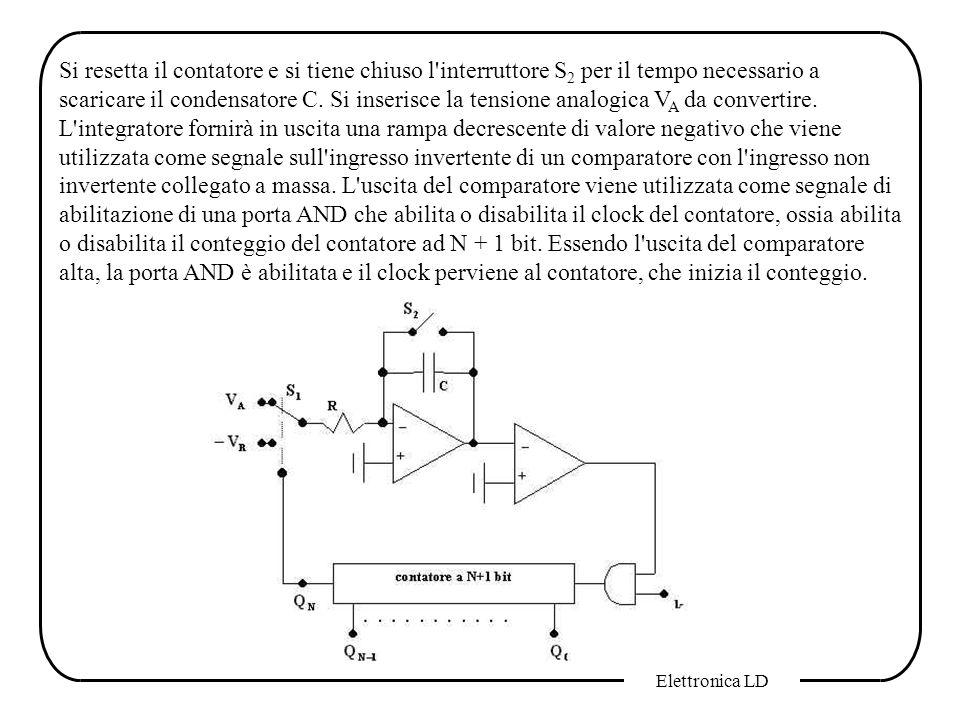 Elettronica LD Si resetta il contatore e si tiene chiuso l'interruttore S 2 per il tempo necessario a scaricare il condensatore C. Si inserisce la ten