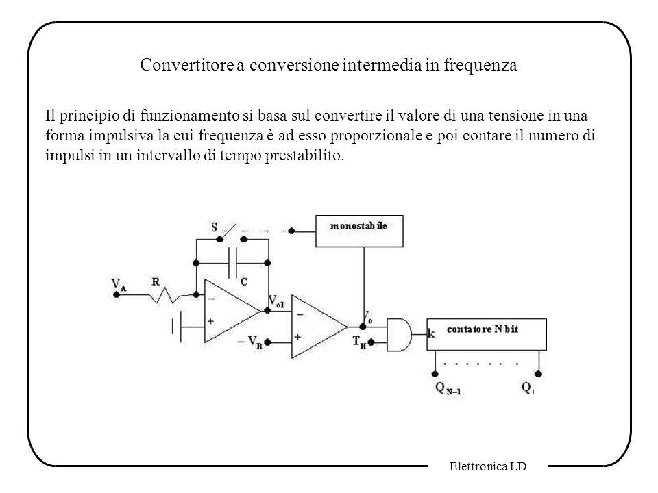 Elettronica LD Convertitore a conversione intermedia in frequenza Il principio di funzionamento si basa sul convertire il valore di una tensione in un