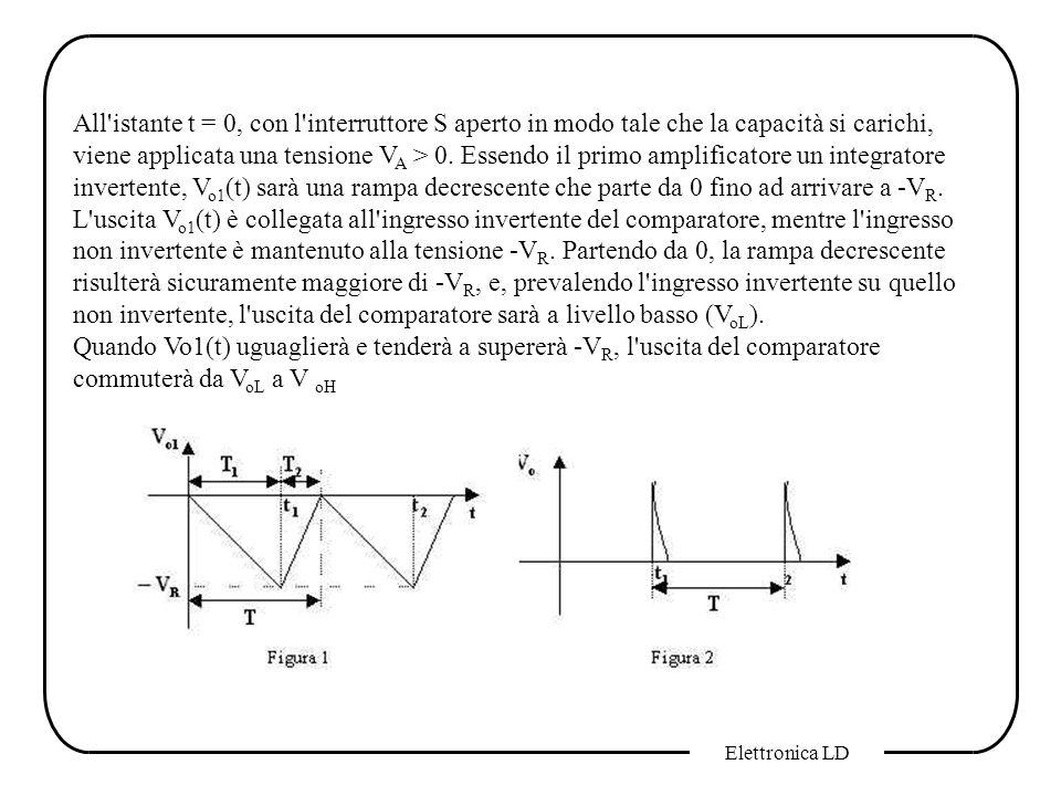 Elettronica LD All'istante t = 0, con l'interruttore S aperto in modo tale che la capacità si carichi, viene applicata una tensione V A > 0. Essendo i