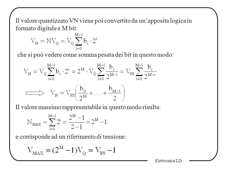 Elettronica LD Il valore quantizzato VN viene poi convertito da unapposita logica in formato digitale a M bit. Il valore massimo rappresentabile in qu