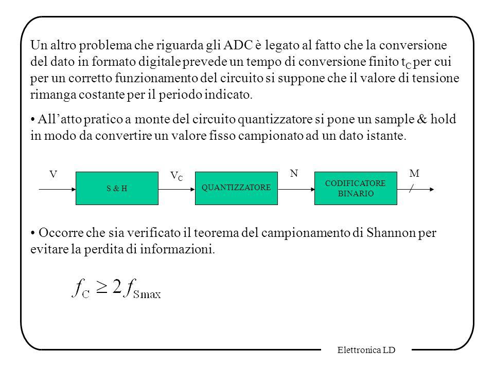 Elettronica LD Un altro problema che riguarda gli ADC è legato al fatto che la conversione del dato in formato digitale prevede un tempo di conversion