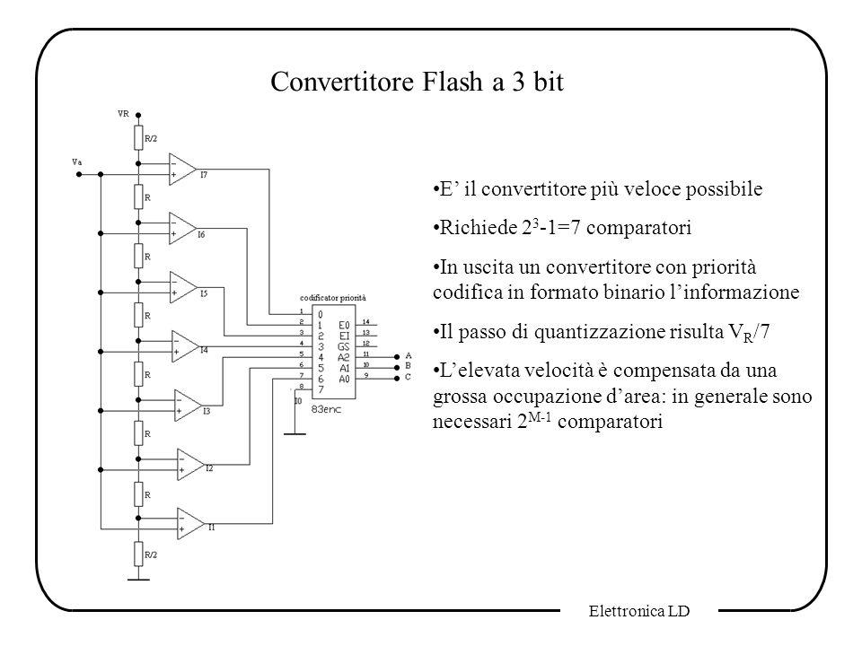 Elettronica LD Convertitore Flash a 3 bit E il convertitore più veloce possibile Richiede 2 3 -1=7 comparatori In uscita un convertitore con priorità