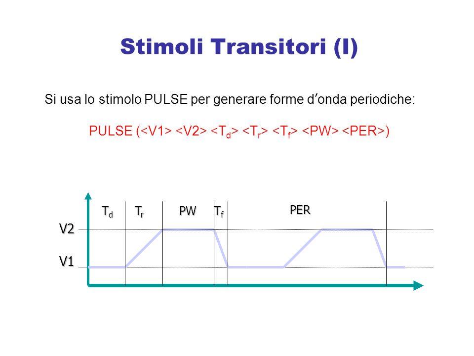 Stimoli Transitori (I) Si usa lo stimolo PULSE per generare forme d onda periodiche: PULSE ( ) V2 V1 TdTdTdTd TrTrTrTrPW TfTfTfTf PER