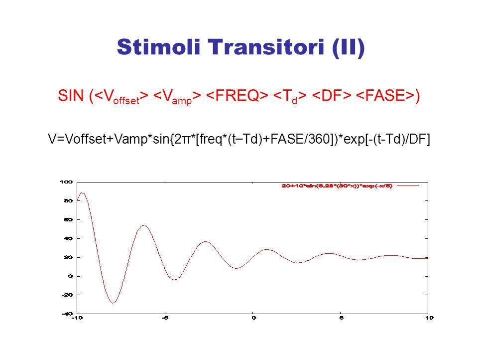 Stimoli Transitori (II) SIN ( ) V=Voffset+Vamp*sin{2π*[freq*(t – Td)+FASE/360])*exp[-(t-Td)/DF]