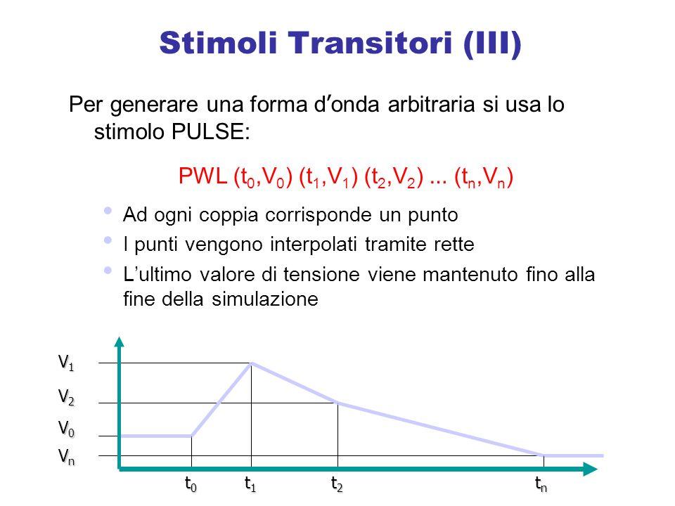 Stimoli Transitori (III) Per generare una forma d onda arbitraria si usa lo stimolo PULSE: PWL (t 0,V 0 ) (t 1,V 1 ) (t 2,V 2 ) … (t n,V n ) Ad ogni coppia corrisponde un punto I punti vengono interpolati tramite rette Lultimo valore di tensione viene mantenuto fino alla fine della simulazione V1V1V1V1 V2V2V2V2 VnVnVnVn V0V0V0V0 t0t0t0t0 t1t1t1t1 t2t2t2t2 tntntntn