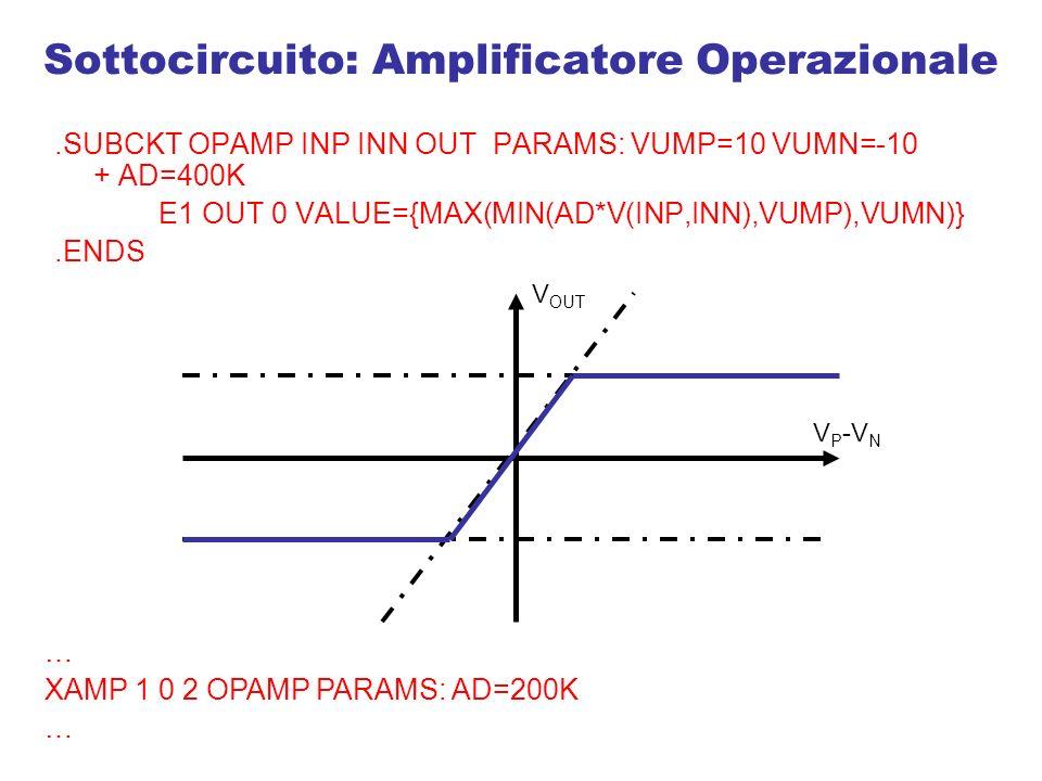 Sottocircuito: Amplificatore Operazionale.SUBCKT OPAMP INP INN OUT PARAMS: VUMP=10 VUMN=-10 + AD=400K E1 OUT 0 VALUE={MAX(MIN(AD*V(INP,INN),VUMP),VUMN)}.ENDS V P -V N V OUT … XAMP 1 0 2 OPAMP PARAMS: AD=200K …