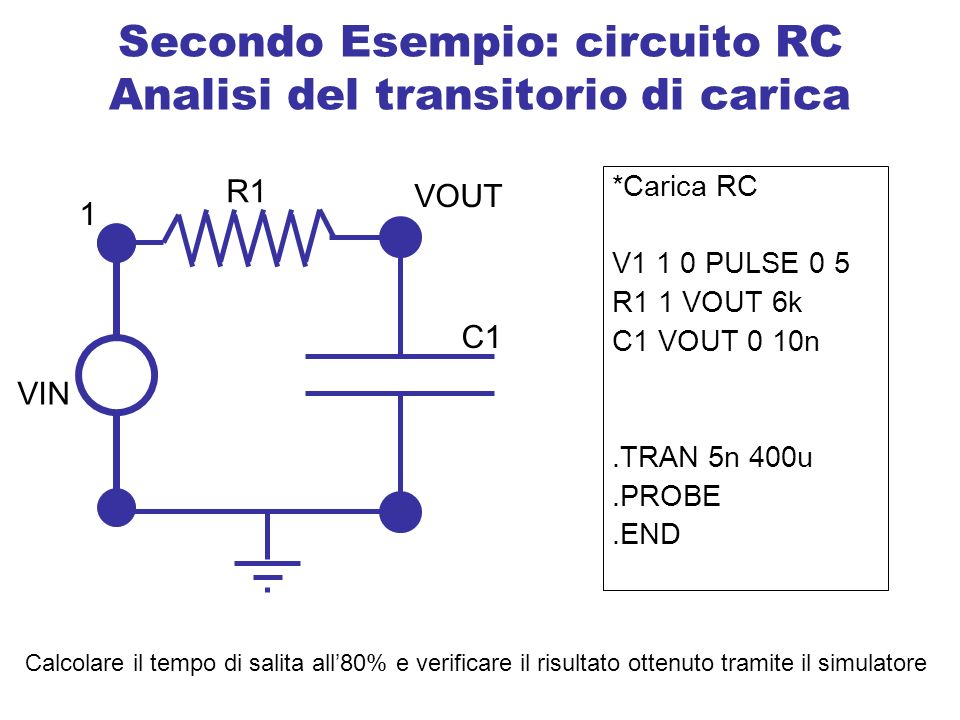 Secondo Esempio: circuito RC Analisi del transitorio di carica *Carica RC V1 1 0 PULSE 0 5 R1 1 VOUT 6k C1 VOUT 0 10n.TRAN 5n 400u.PROBE.END R1 C1 VIN