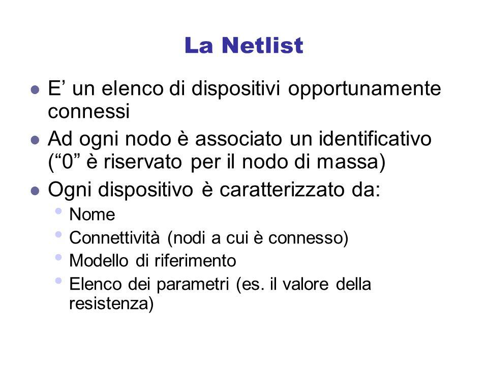 La Netlist E un elenco di dispositivi opportunamente connessi Ad ogni nodo è associato un identificativo (0 è riservato per il nodo di massa) Ogni dispositivo è caratterizzato da: Nome Connettività (nodi a cui è connesso) Modello di riferimento Elenco dei parametri (es.