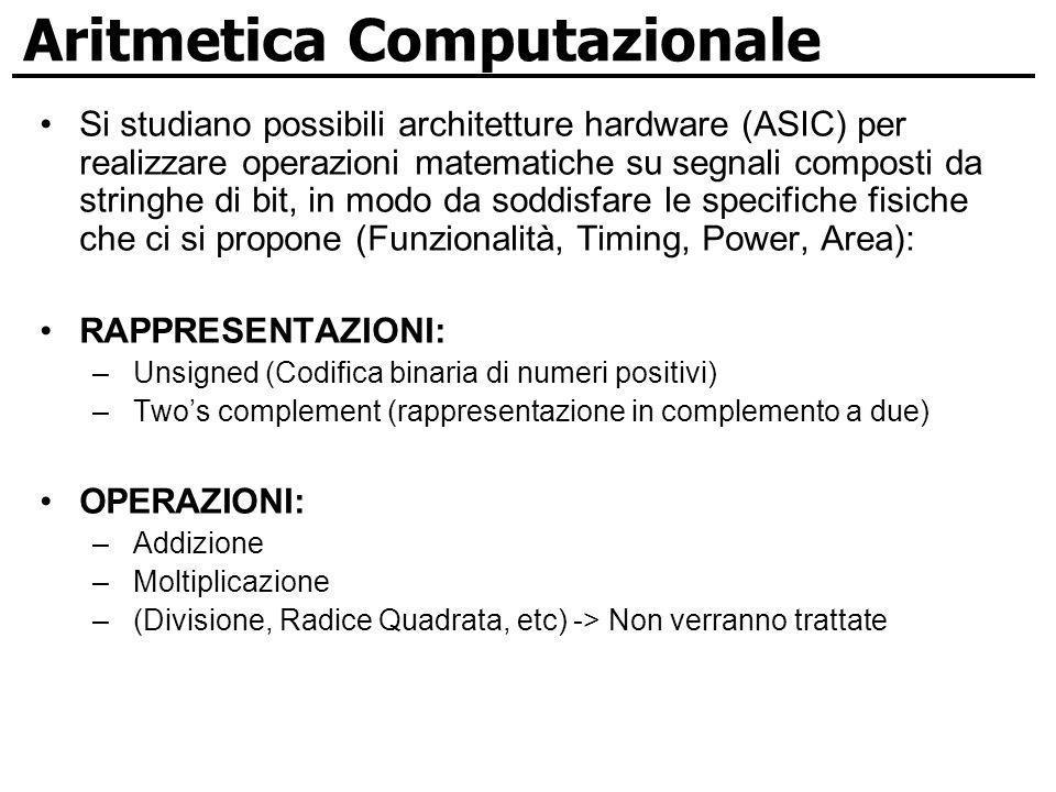 Aritmetica Computazionale Si studiano possibili architetture hardware (ASIC) per realizzare operazioni matematiche su segnali composti da stringhe di