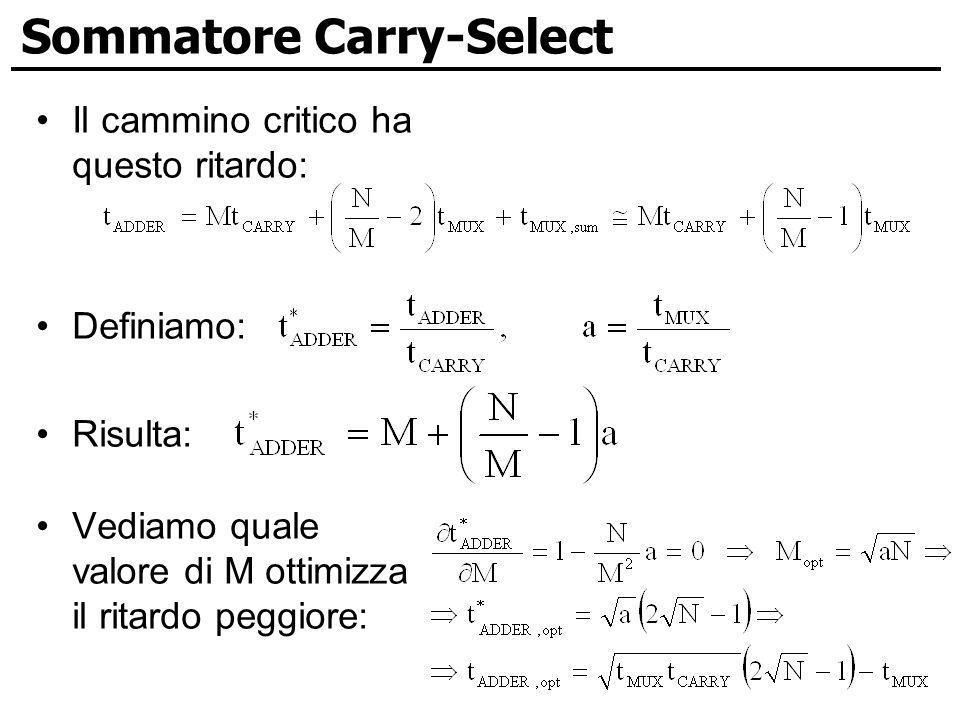 Sommatore Carry-Select Il cammino critico ha questo ritardo: Definiamo: Risulta: Vediamo quale valore di M ottimizza il ritardo peggiore: