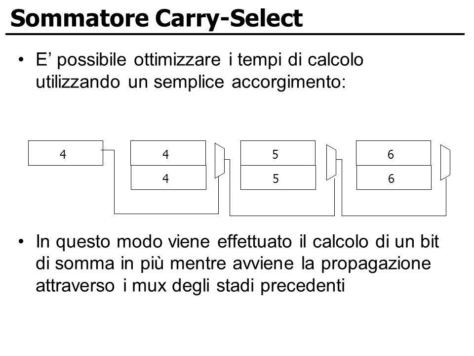 Sommatore Carry-Select E possibile ottimizzare i tempi di calcolo utilizzando un semplice accorgimento: In questo modo viene effettuato il calcolo di