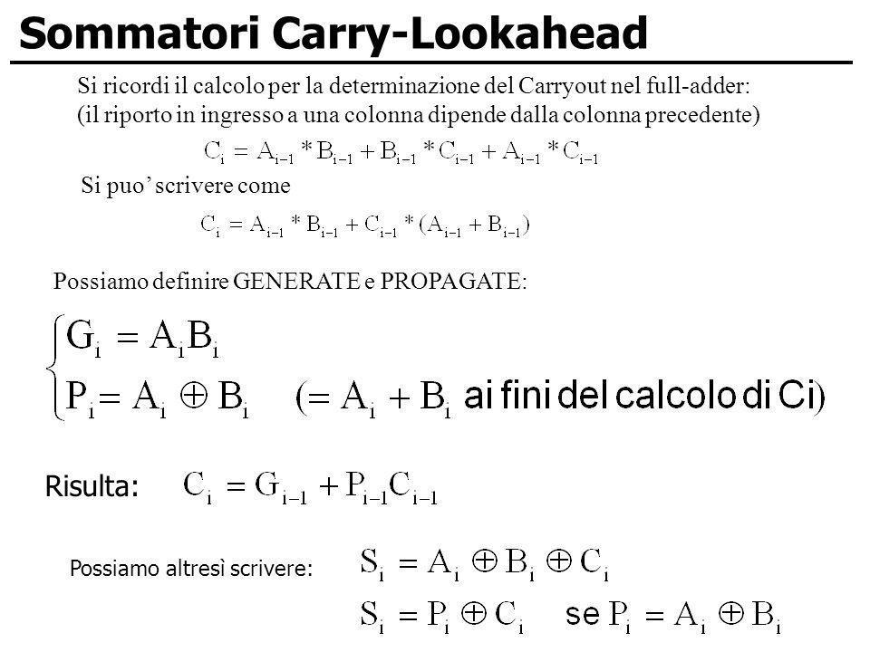 Sommatori Carry-Lookahead Si ricordi il calcolo per la determinazione del Carryout nel full-adder: (il riporto in ingresso a una colonna dipende dalla