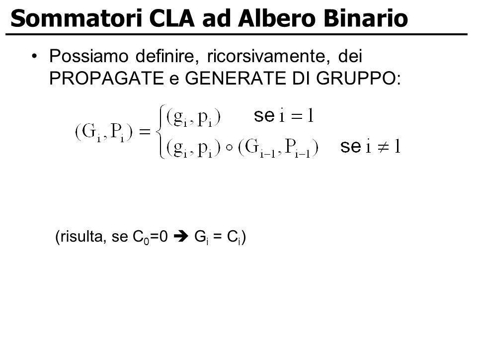Sommatori CLA ad Albero Binario Possiamo definire, ricorsivamente, dei PROPAGATE e GENERATE DI GRUPPO: (risulta, se C 0 =0 G i = C i )